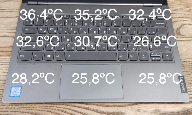 temperatura-notebook-israbell-com